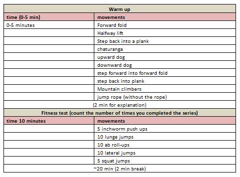 warm up_circuit 1
