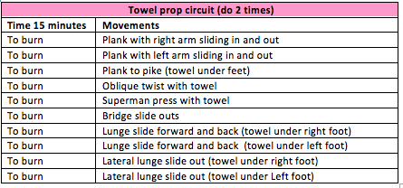 Towel workout