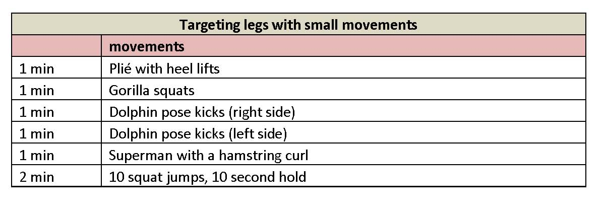 Targeting legs with small movements