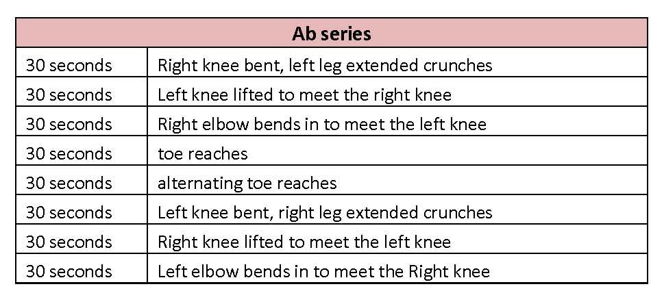 Ab series